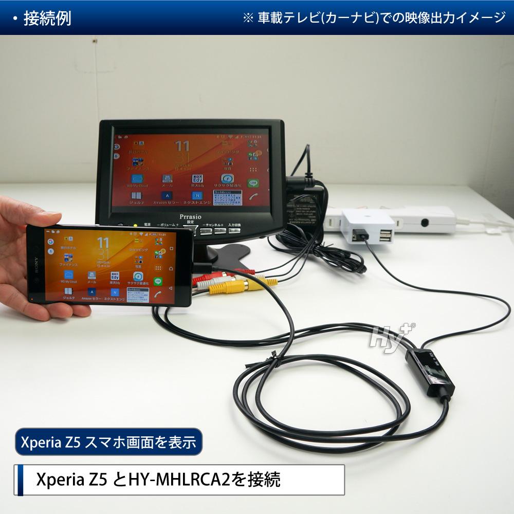 MHL製品 対応機種更新のお知らせ