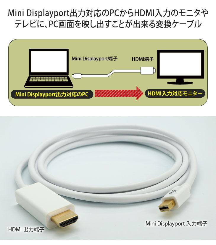 Hy+ Mini Displayport(ミニディスプレイポート) to HDMI 変換ケーブル 1.8m HY-MDPHD1