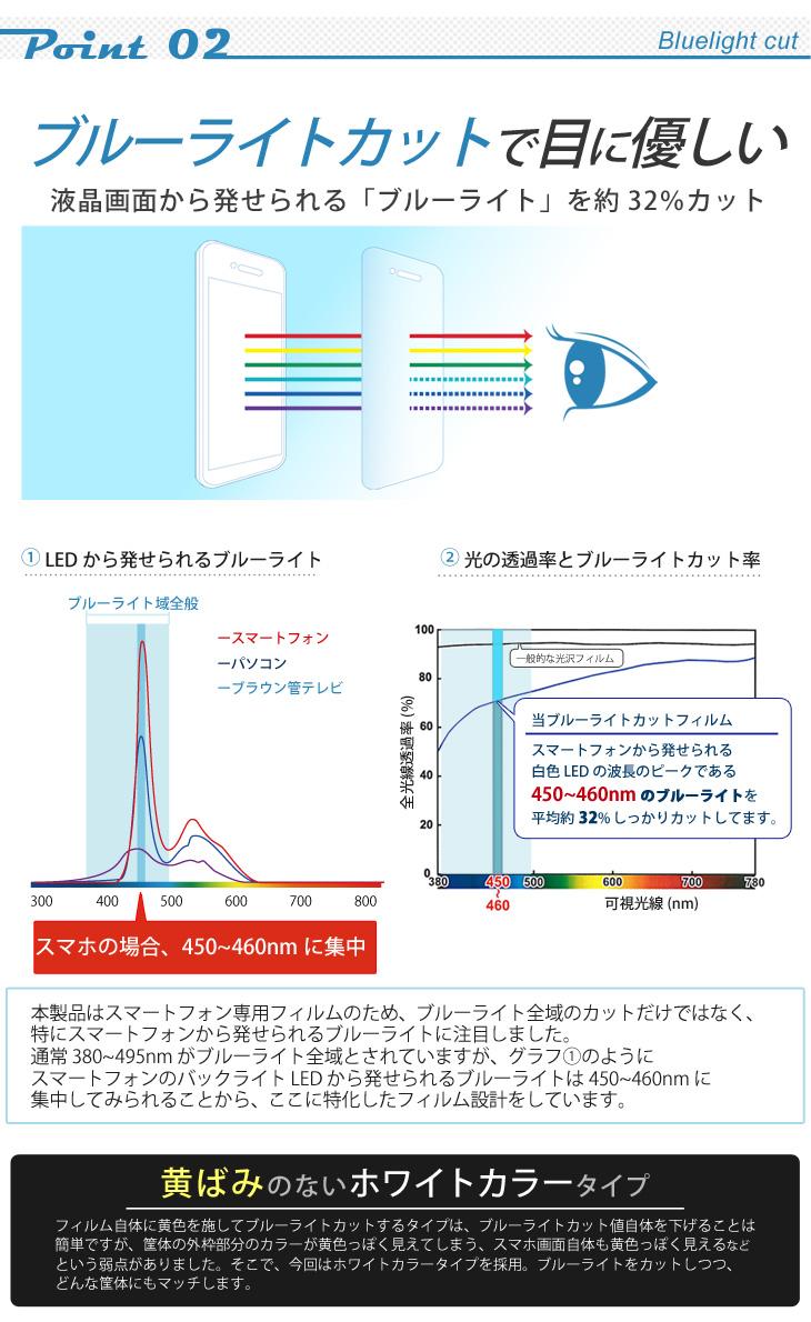 Hy+ iPhone6、iPhone6s対応 液晶保護フィルム 衝撃吸収・ブルーライトカット(日本製)